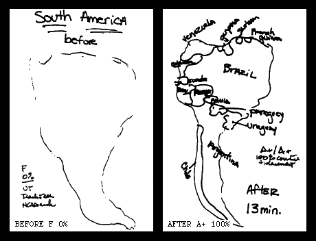 South America Test Before and After